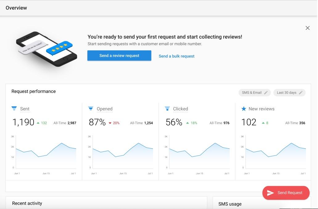Customer Voice - Gather Reviews & BoostP